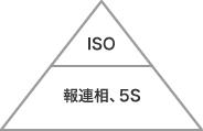 iso_img1